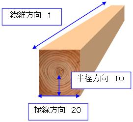 mokuji12